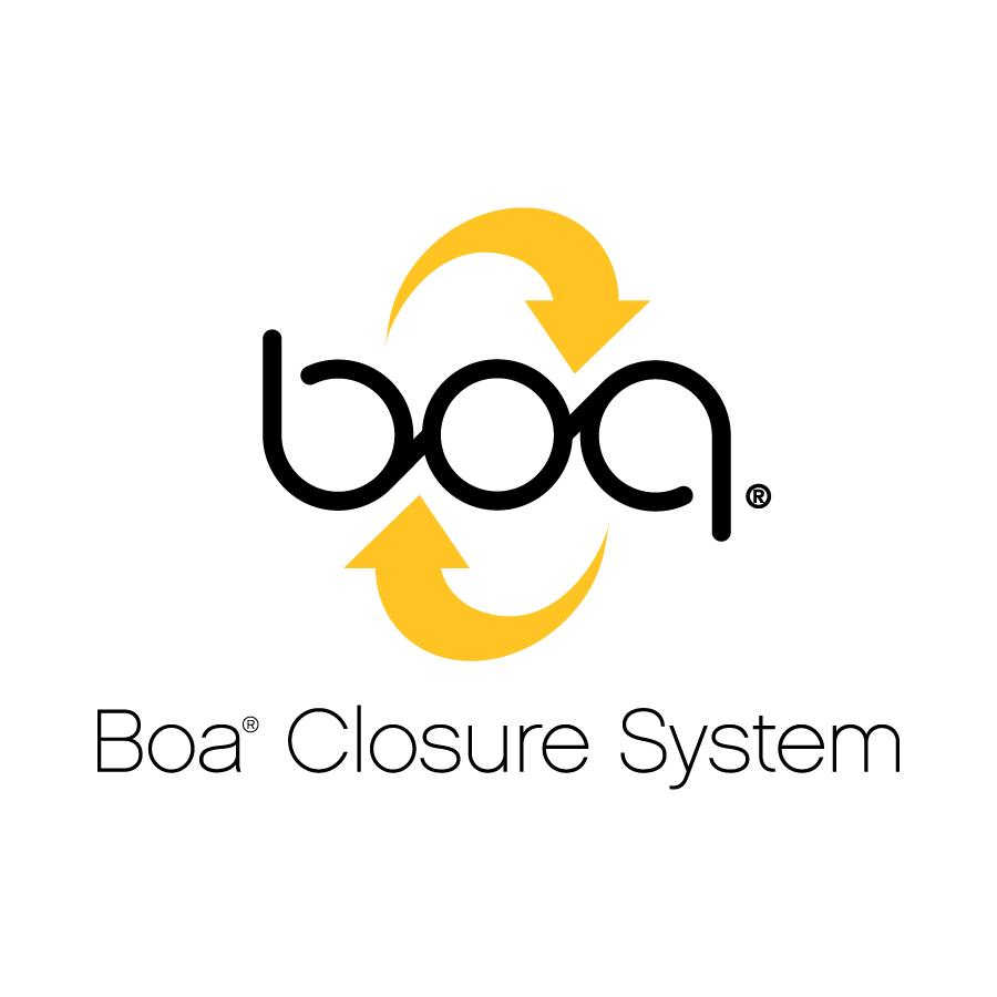 System wiązania BOA